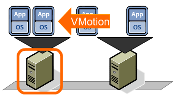VMware vMotion Network Support CT