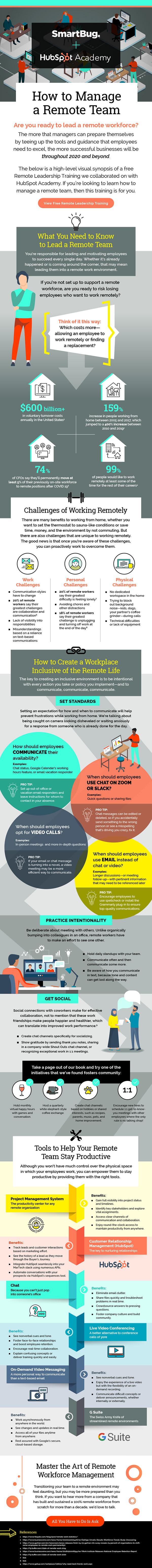 Remote-Workforce-Infographic-SmartBug-Media-Hubspot